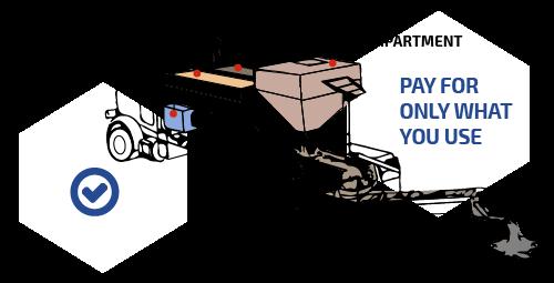 Concrete Deliver Process